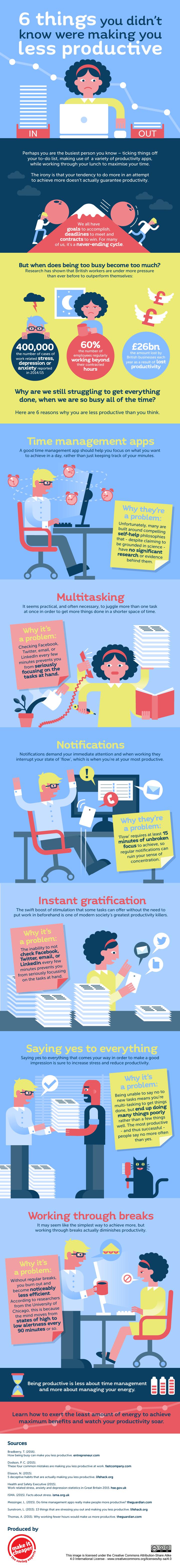 productivity tips for promo distributors