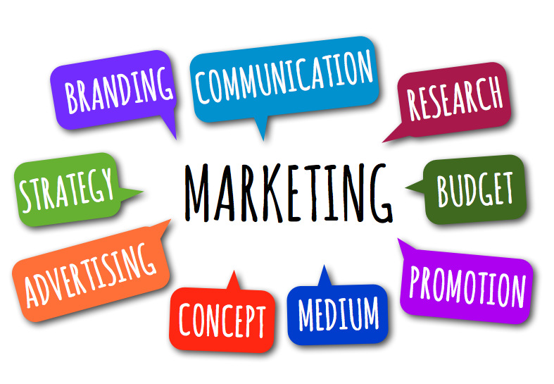 Marketing is Successful When Time, Effort and Money Is Invested Wisely
